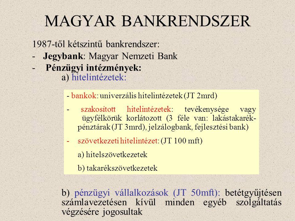 BANKOK TÍPUSAI •Kereskedelmi bankok: a legáltalánosabb banktípus - Területi, tevékenységi és ügyfélkorlát nélkül az egész országban bárkitől vállalhat