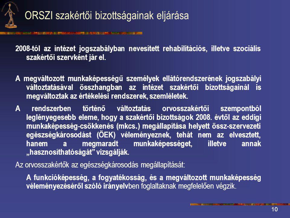 10 ORSZI szakértői bizottságainak eljárása 2008-tól az intézet jogszabályban nevesített rehabilitációs, illetve szociális szakértői szervként jár el.