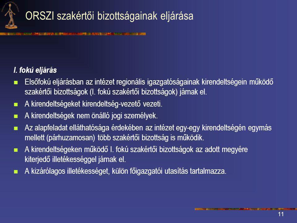 11 ORSZI szakértői bizottságainak eljárása I.