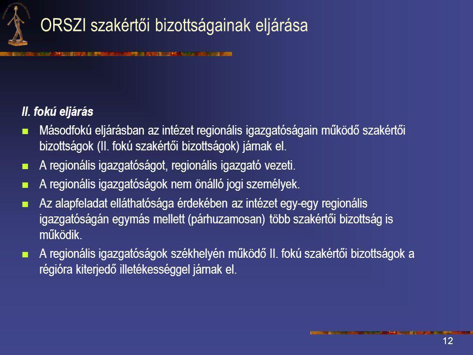 12 ORSZI szakértői bizottságainak eljárása II.