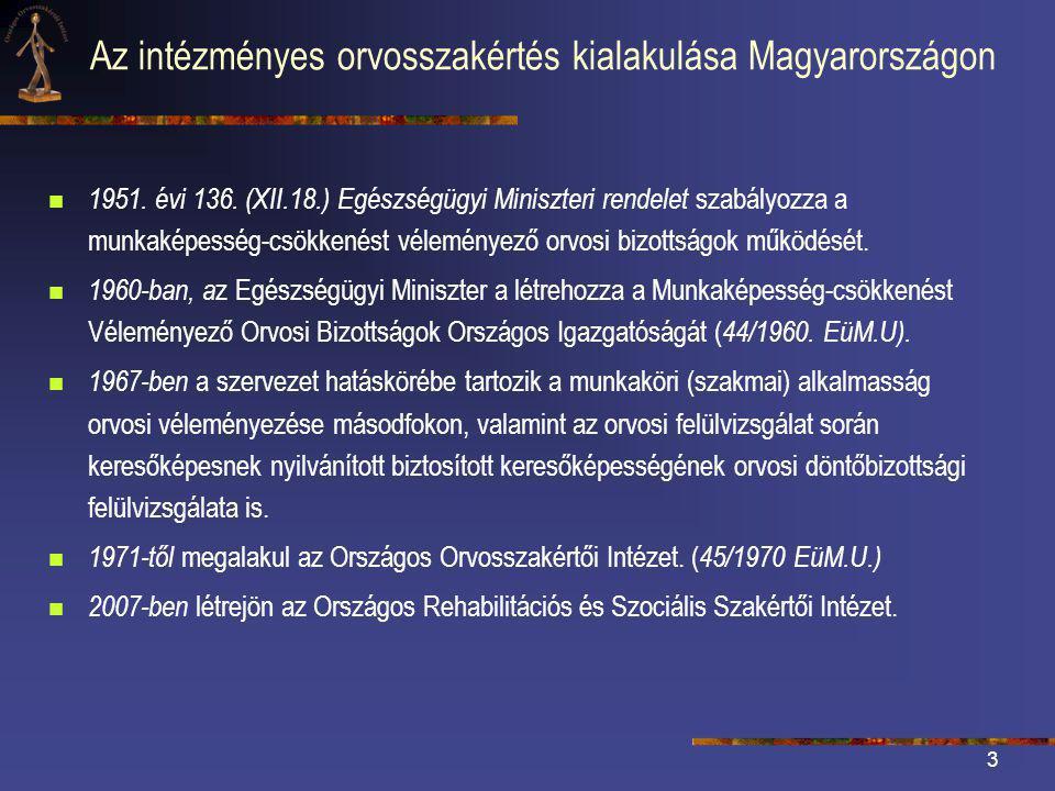 3 Az intézményes orvosszakértés kialakulása Magyarországon  1951.