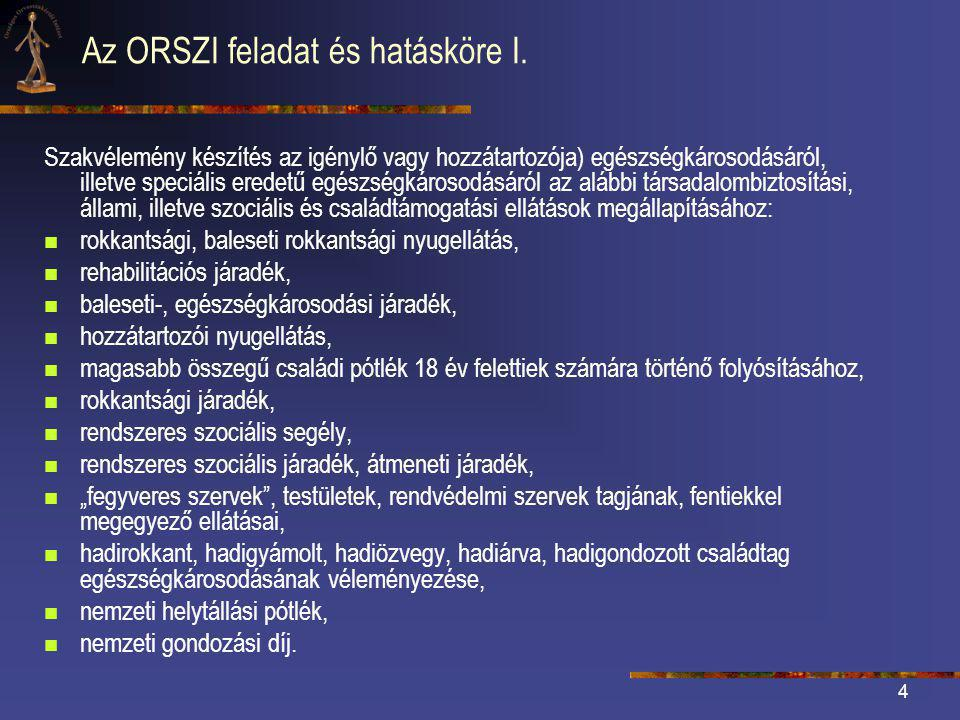 4 Az ORSZI feladat és hatásköre I.