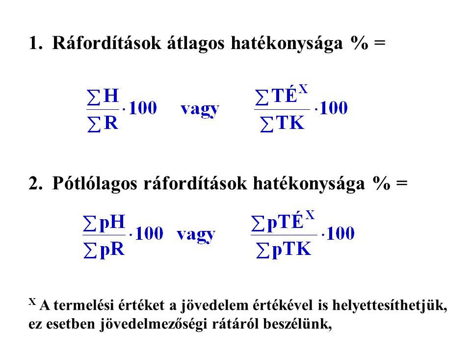 A GAZDÁLKODÁS HATÉKONYSÁGA Eredmény:- hozam (naturáliákban) - termelési érték – árbevétel - jövedelem Ráfordítás: - lekötött termelési tényezők (tőke)