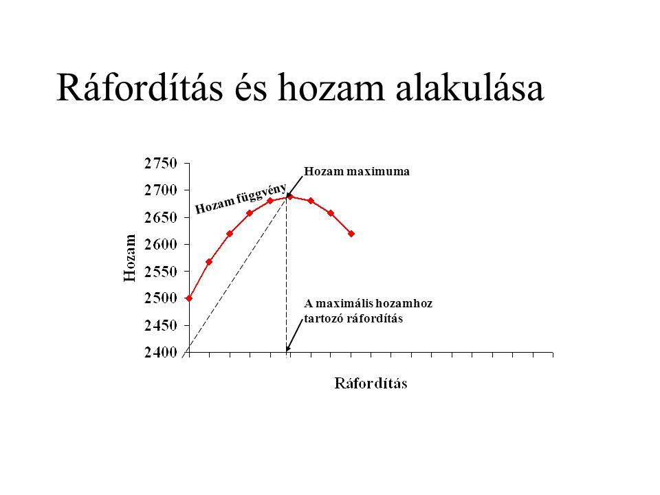 1.Ráfordítások átlagos hatékonysága % = 2.Pótlólagos ráfordítások hatékonysága % = X A termelési értéket a jövedelem értékével is helyettesíthetjük, e