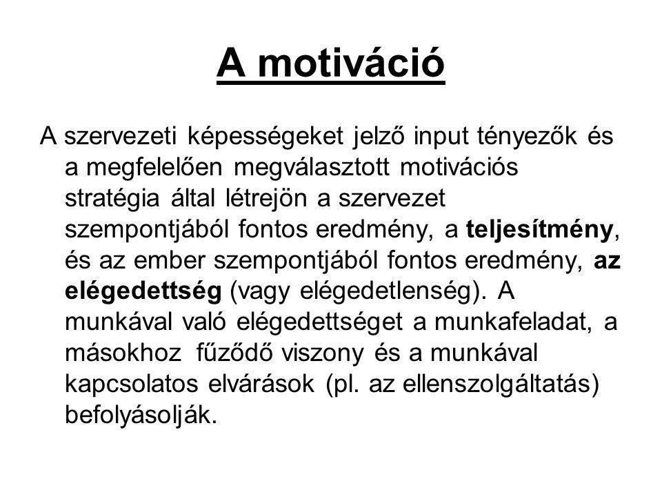 A motiváció A szervezeti képességeket jelző input tényezők és a megfelelően megválasztott motivációs stratégia által létrejön a szervezet szempontjábó