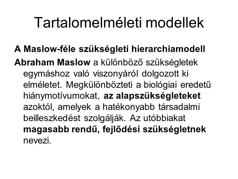 Tartalomelméleti modellek A Maslow-féle szükségleti hierarchiamodell Abraham Maslow a különböző szükségletek egymáshoz való viszonyáról dolgozott ki e