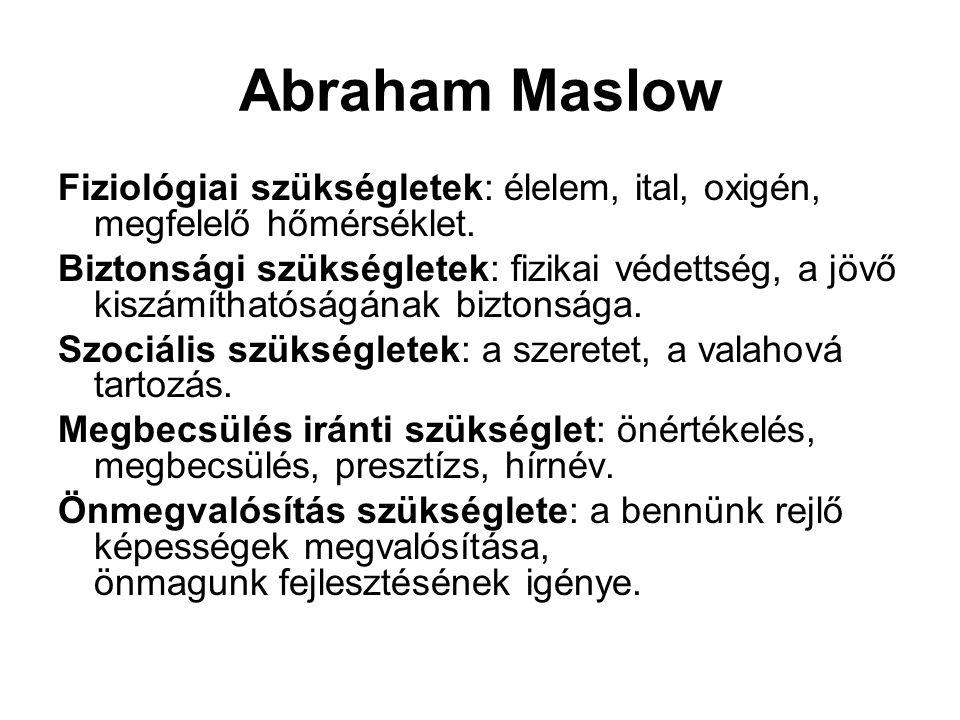 Abraham Maslow Fiziológiai szükségletek: élelem, ital, oxigén, megfelelő hőmérséklet. Biztonsági szükségletek: fizikai védettség, a jövő kiszámíthatós