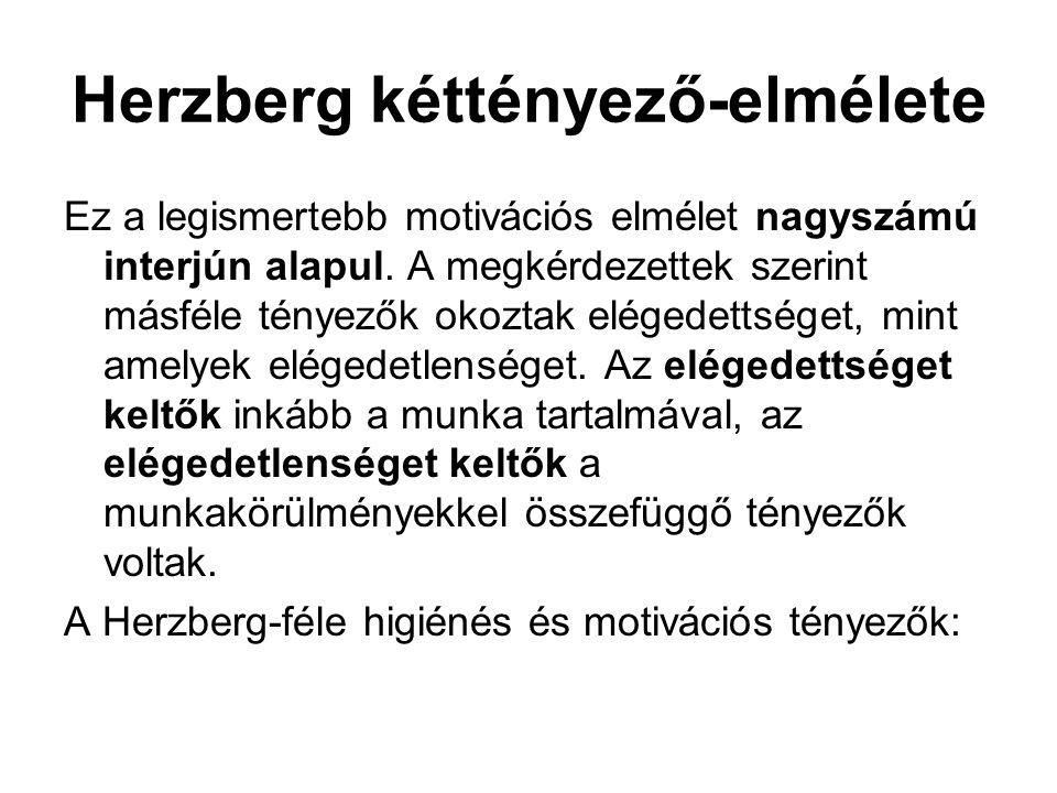 Herzberg kéttényező-elmélete Ez a legismertebb motivációs elmélet nagyszámú interjún alapul. A megkérdezettek szerint másféle tényezők okoztak elégede