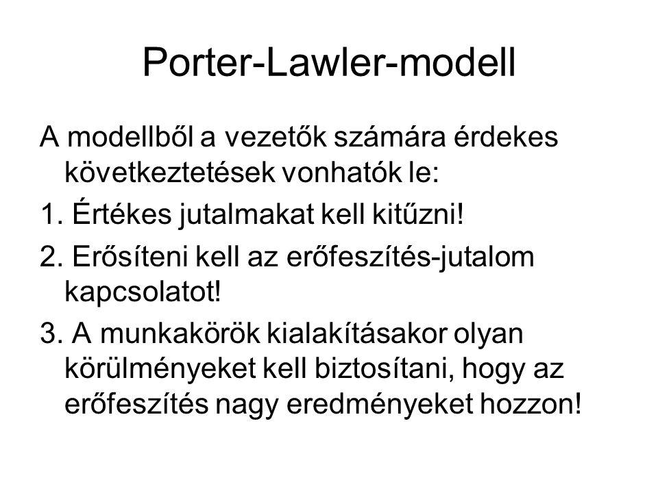 Porter-Lawler-modell A modellből a vezetők számára érdekes következtetések vonhatók le: 1. Értékes jutalmakat kell kitűzni! 2. Erősíteni kell az erőfe