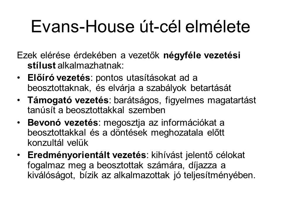 Evans-House út-cél elmélete Ezek elérése érdekében a vezetők négyféle vezetési stílust alkalmazhatnak: •Előíró vezetés: pontos utasításokat ad a beosz