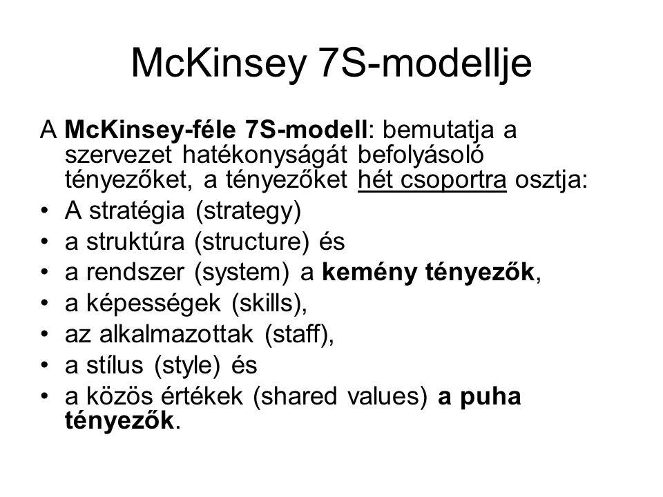 McKinsey 7S-modellje A McKinsey-féle 7S-modell: bemutatja a szervezet hatékonyságát befolyásoló tényezőket, a tényezőket hét csoportra osztja: •A stra