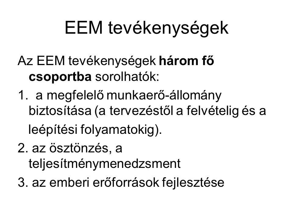 EEM tevékenységek Az EEM tevékenységek három fő csoportba sorolhatók: 1. a megfelelő munkaerő-állomány biztosítása (a tervezéstől a felvételig és a le