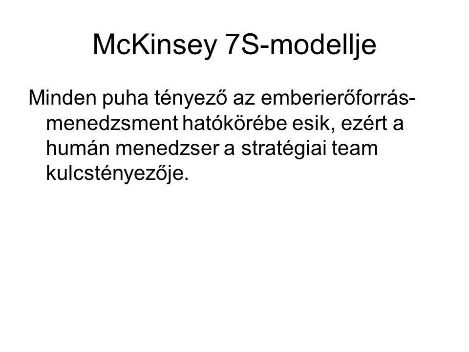 McKinsey 7S-modellje Minden puha tényező az emberierőforrás- menedzsment hatókörébe esik, ezért a humán menedzser a stratégiai team kulcstényezője.