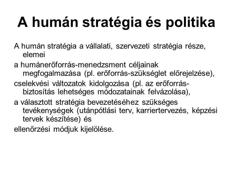 A humán stratégia és politika A humán stratégia a vállalati, szervezeti stratégia része, elemei a humánerőforrás-menedzsment céljainak megfogalmazása