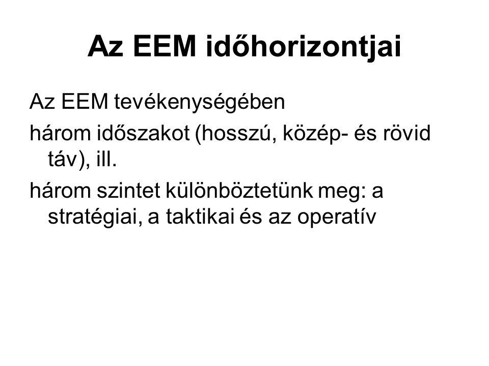 Az EEM időhorizontjai Az EEM tevékenységében három időszakot (hosszú, közép- és rövid táv), ill. három szintet különböztetünk meg: a stratégiai, a tak