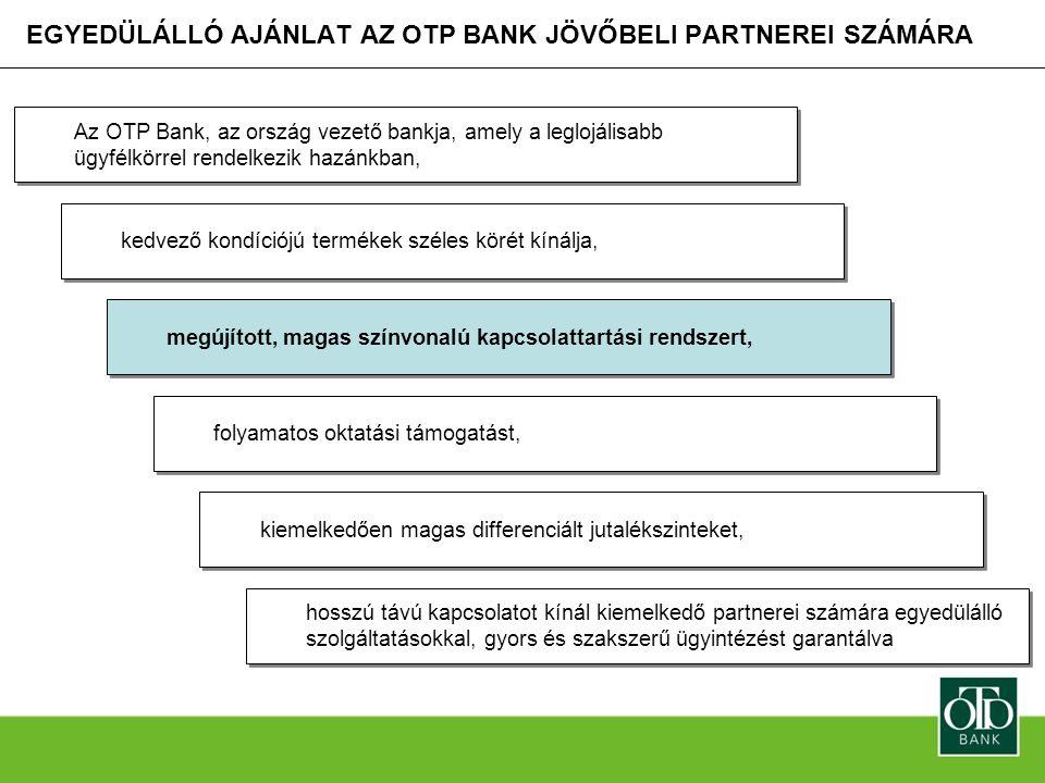EGYEDÜLÁLLÓ AJÁNLAT AZ OTP BANK JÖVŐBELI PARTNEREI SZÁMÁRA Az OTP Bank, az ország vezető bankja, amely a leglojálisabb ügyfélkörrel rendelkezik hazánk