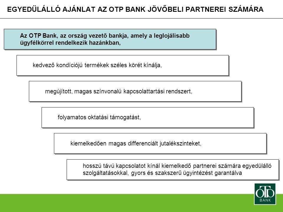 Zepter banka (2006) Az OTP regionális pénzintézetté vált néhány év alatt, és már a régió kilenc országában van jelen OTP Banka Slovensko (2002) Szlovákia OTP banka Hrvatska (2005) Horvátország Szerbia DSK Bank (2003) Bulgária OTP Bank Romania (2004) Románia Niška banka (2006) Raiffeisenbank Ukraine (2006) Ukrajna Investsberbank (2006) Oroszország Kulska banka (2006) CKB (2006) Montenegro Zárójelben: akvizíció éve