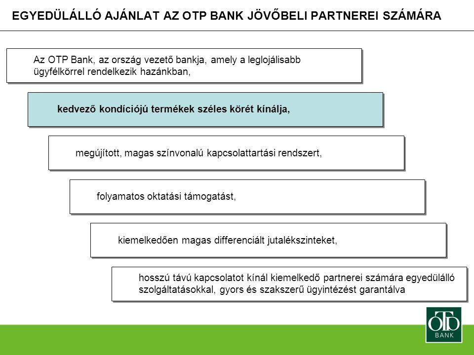 Partnereinknek lehetősége van a mikro- és kisvállalkozói hitelek közvetítésére.