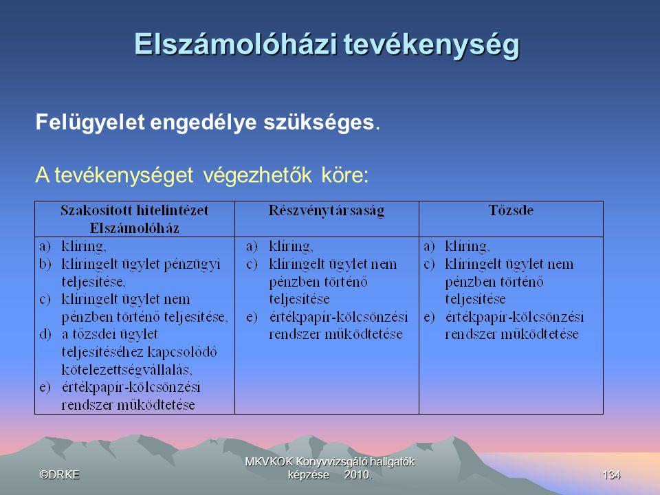 ©DRKE MKVKOK Könyvvizsgáló hallgatók képzése 2010.134 Elszámolóházi tevékenység Felügyelet engedélye szükséges. A tevékenységet végezhetők köre: