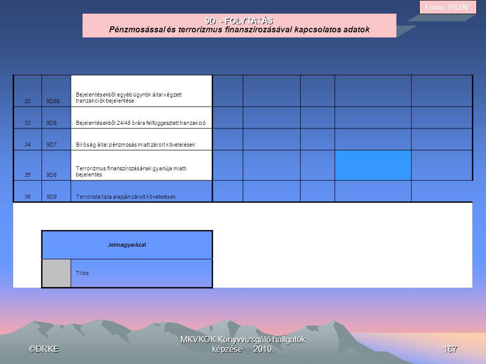 ©DRKE MKVKOK Könyvvizsgáló hallgatók képzése 2010.167 329D56 Bejelentésekből egyéb ügynök által végzett tranzakciók bejelentése 339D6Bejelentésekből 2