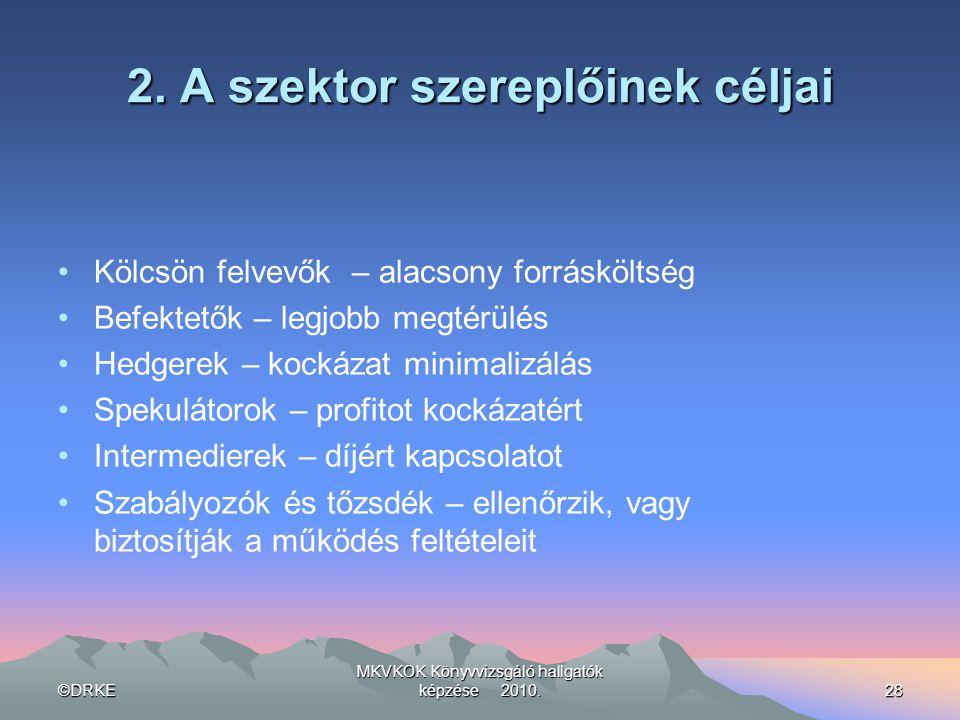 ©DRKE MKVKOK Könyvvizsgáló hallgatók képzése 2010.28 2. A szektor szereplőinek céljai •Kölcsön felvevők – alacsony forrásköltség •Befektetők – legjobb