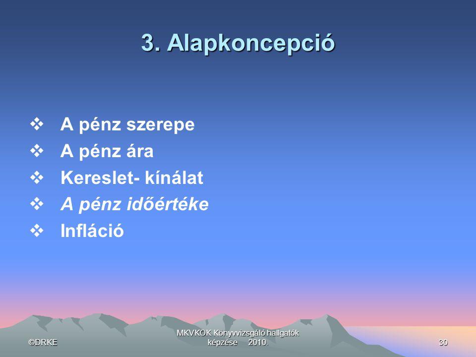 ©DRKE MKVKOK Könyvvizsgáló hallgatók képzése 2010.30 3. Alapkoncepció  A pénz szerepe  A pénz ára  Kereslet- kínálat  A pénz időértéke  Infláció