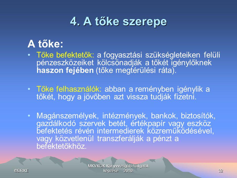 ©DRKE MKVKOK Könyvvizsgáló hallgatók képzése 2010.32 4. A tőke szerepe A tőke: •Tőke befektetők: a fogyasztási szükségleteiken felüli pénzeszközeiket
