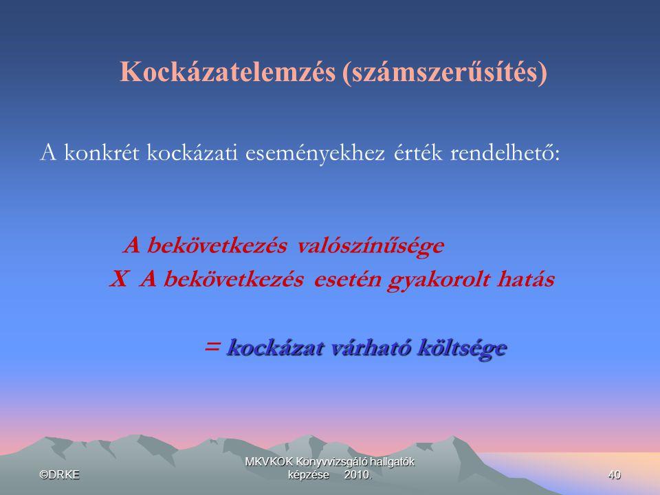©DRKE MKVKOK Könyvvizsgáló hallgatók képzése 2010.40 A konkrét kockázati eseményekhez érték rendelhető: A bekövetkezés valószínűsége X A bekövetkezés
