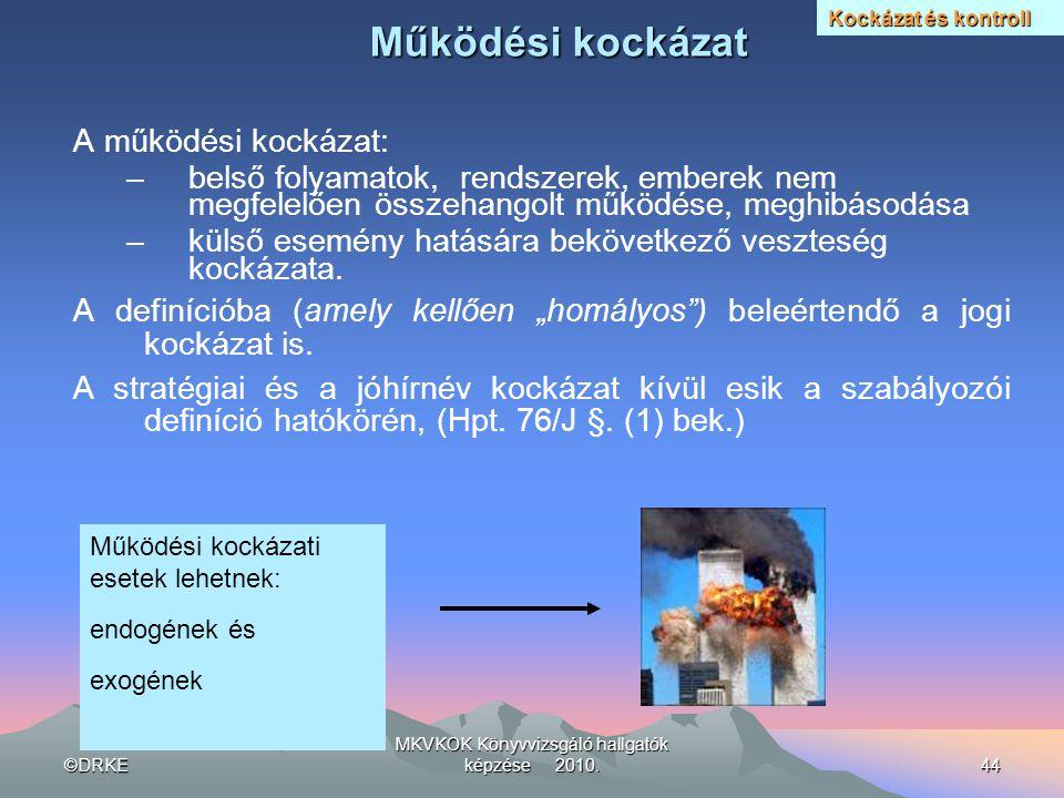 ©DRKE MKVKOK Könyvvizsgáló hallgatók képzése 2010.44 Működési kockázat A működési kockázat: –belső folyamatok, rendszerek, emberek nem megfelelően öss