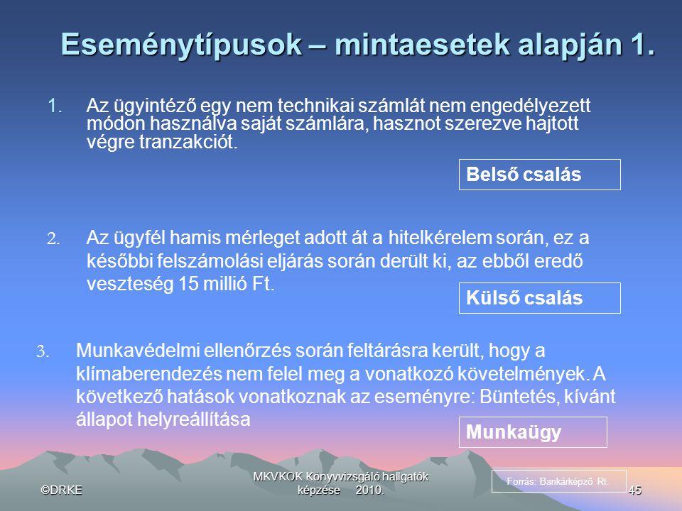 ©DRKE MKVKOK Könyvvizsgáló hallgatók képzése 2010.45 Eseménytípusok – mintaesetek alapján 1. 1.Az ügyintéző egy nem technikai számlát nem engedélyezet