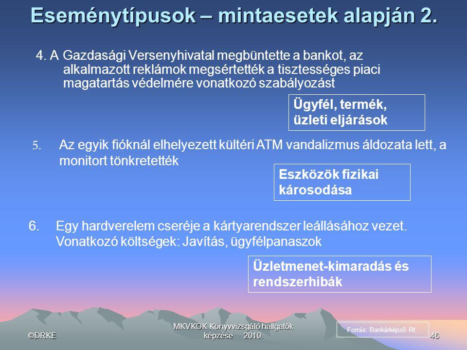 ©DRKE MKVKOK Könyvvizsgáló hallgatók képzése 2010.46 4. A Gazdasági Versenyhivatal megbüntette a bankot, az alkalmazott reklámok megsértették a tiszte