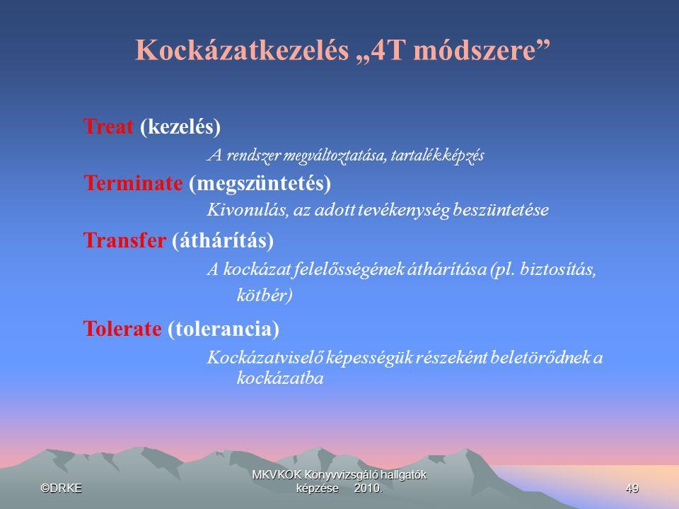 ©DRKE MKVKOK Könyvvizsgáló hallgatók képzése 2010.49 Treat (kezelés) A rendszer megváltoztatása, tartalékképzés Terminate (megszüntetés) Kivonulás, az