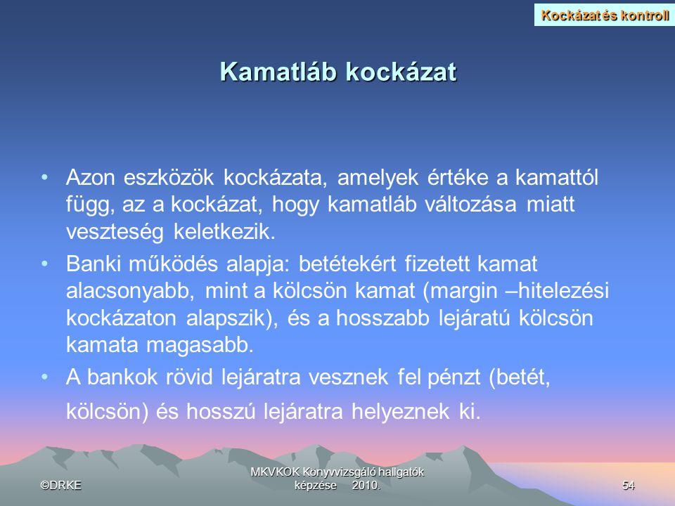 ©DRKE MKVKOK Könyvvizsgáló hallgatók képzése 2010.54 Kamatláb kockázat •Azon eszközök kockázata, amelyek értéke a kamattól függ, az a kockázat, hogy k