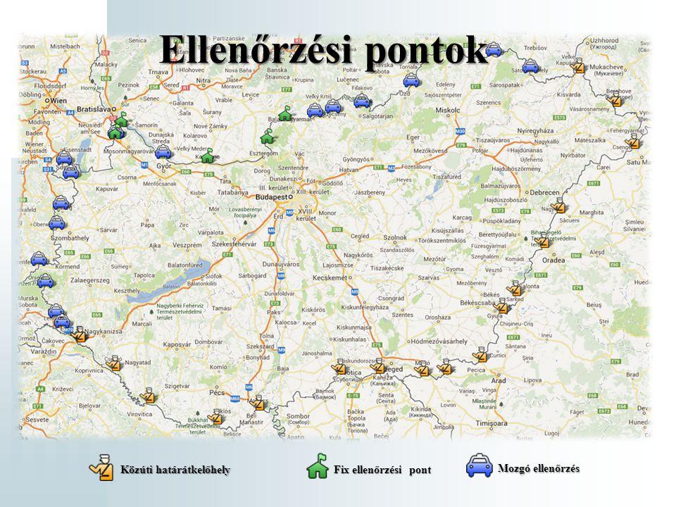 Közúti határátkelőhely Fix ellenőrzési pont Mozgó ellenőrzés Ellenőrzési pontok