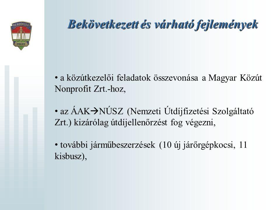 Bekövetkezett és várható fejlemények • a közútkezelői feladatok összevonása a Magyar Közút Nonprofit Zrt.-hoz, • az ÁAK  NÚSZ (Nemzeti Útdíjfizetési