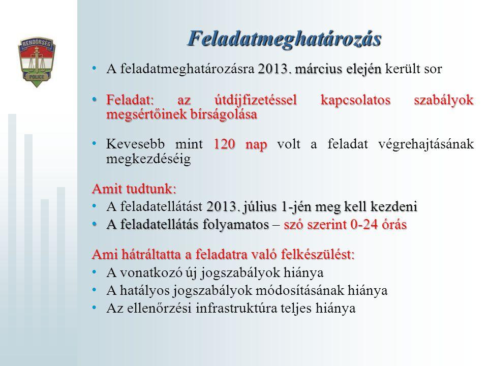 Feladatmeghatározás 2013. március elején • A feladatmeghatározásra 2013. március elején került sor • Feladat: az útdíjfizetéssel kapcsolatos szabályok
