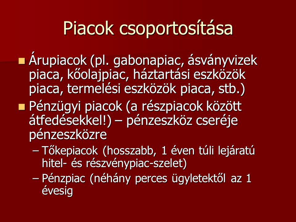 Piacok csoportosítása  Árupiacok (pl.