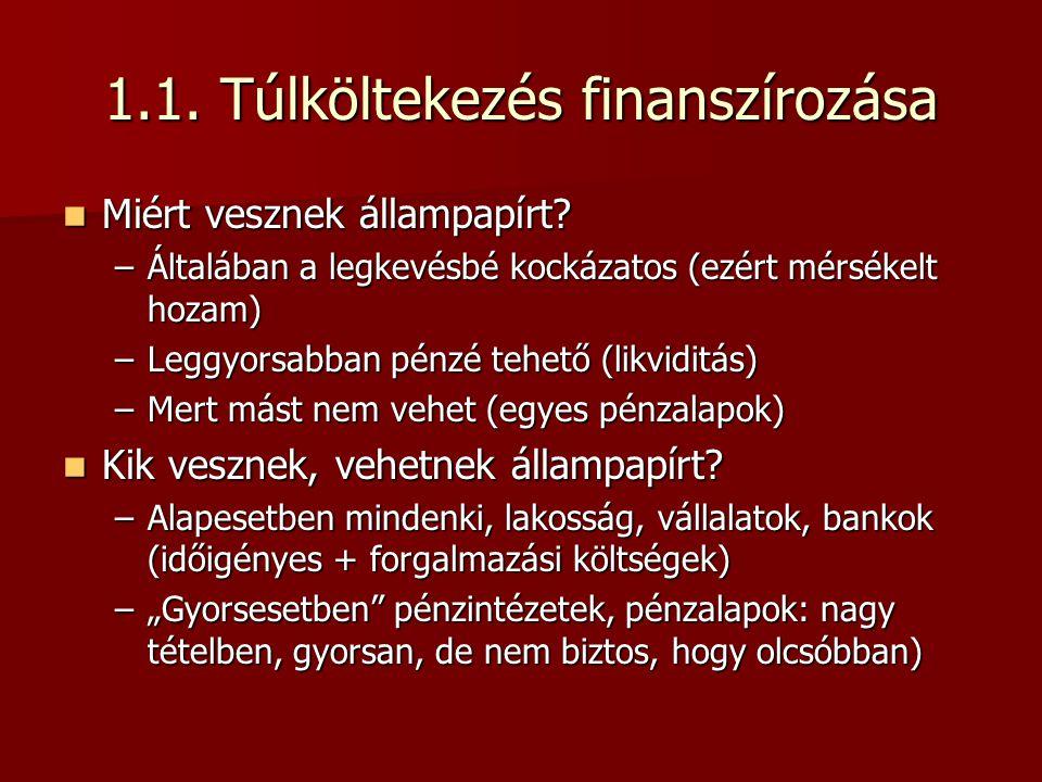 1.1. Túlköltekezés finanszírozása  Miért vesznek állampapírt.