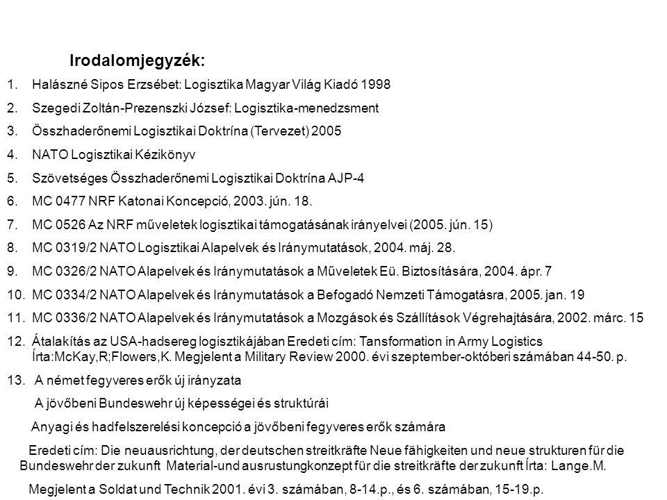 1.Halászné Sipos Erzsébet: Logisztika Magyar Világ Kiadó 1998 2.Szegedi Zoltán-Prezenszki József: Logisztika-menedzsment 3.Összhaderőnemi Logisztikai