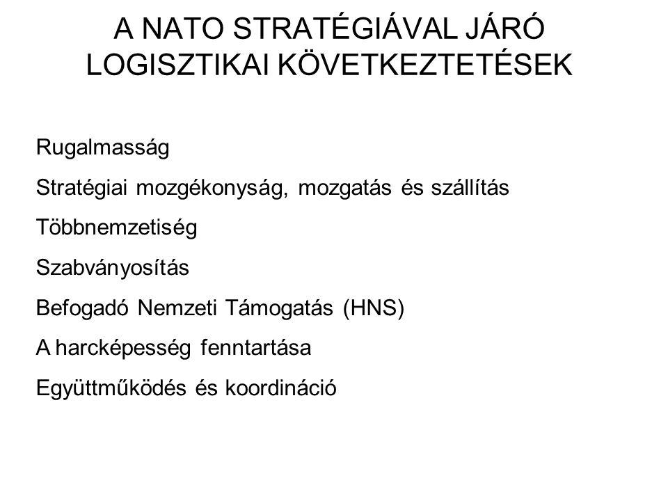 A NATO STRATÉGIÁVAL JÁRÓ LOGISZTIKAI KÖVETKEZTETÉSEK Rugalmasság Stratégiai mozgékonyság, mozgatás és szállítás Többnemzetiség Szabványosítás Befogadó