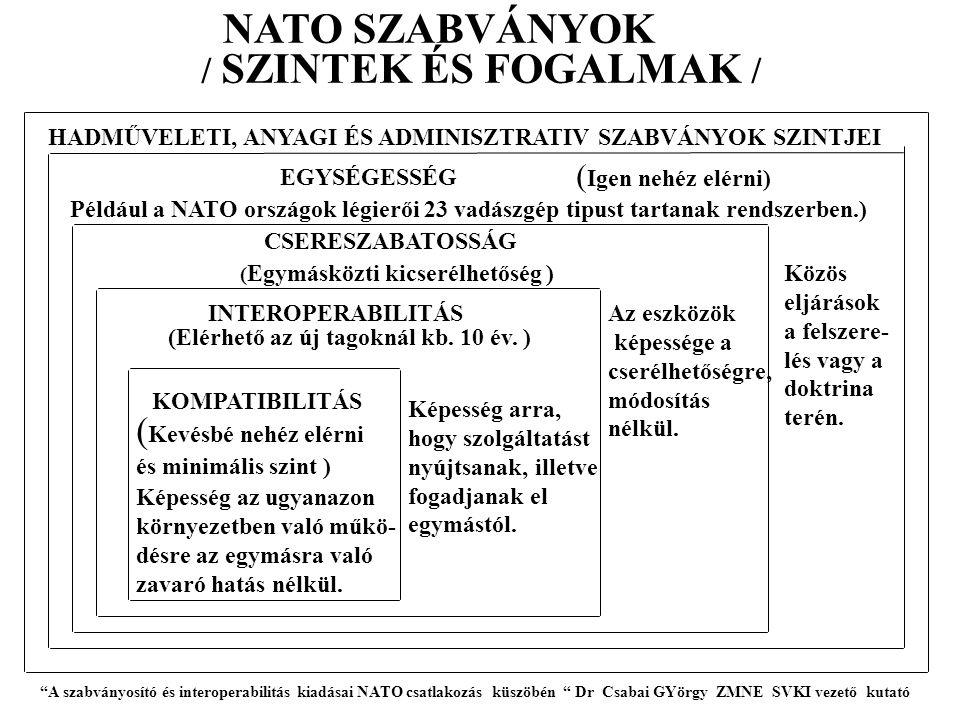 NATO SZABVÁNYOK / SZINTEK ÉS FOGALMAK / HADMŰVELETI, ANYAGI ÉS ADMINISZTRATIV SZABVÁNYOK SZINTJEI EGYSÉGESSÉG ( Igen nehéz elérni) Például a NATO orsz
