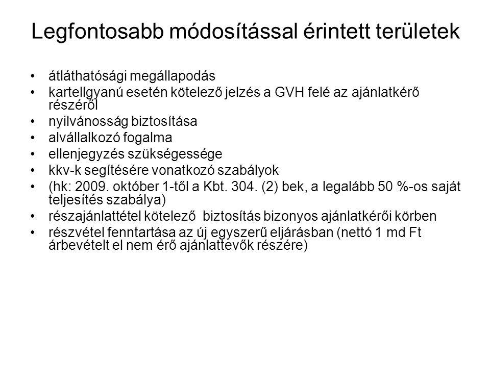 Legfontosabb módosítással érintett területek •körbetartozás problémájának kezelése: - 2009.