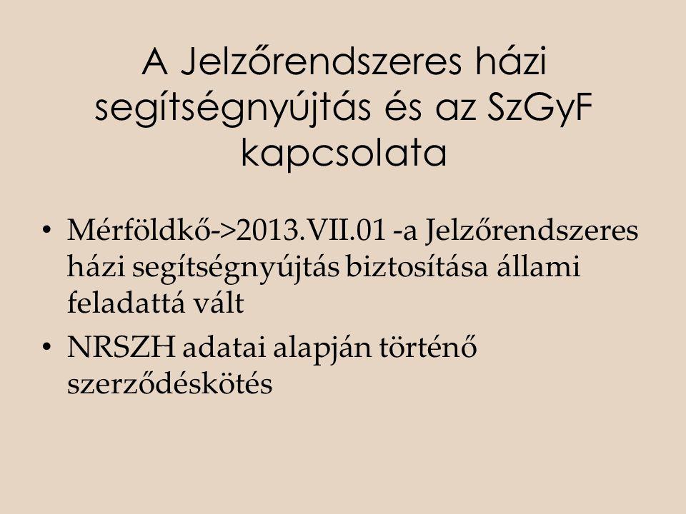 A Jelzőrendszeres házi segítségnyújtás és az SzGyF kapcsolata • Mérföldkő->2013.VII.01 -a Jelzőrendszeres házi segítségnyújtás biztosítása állami fela