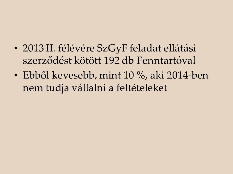 • 2013 II. félévére SzGyF feladat ellátási szerződést kötött 192 db Fenntartóval • Ebből kevesebb, mint 10 %, aki 2014-ben nem tudja vállalni a feltét