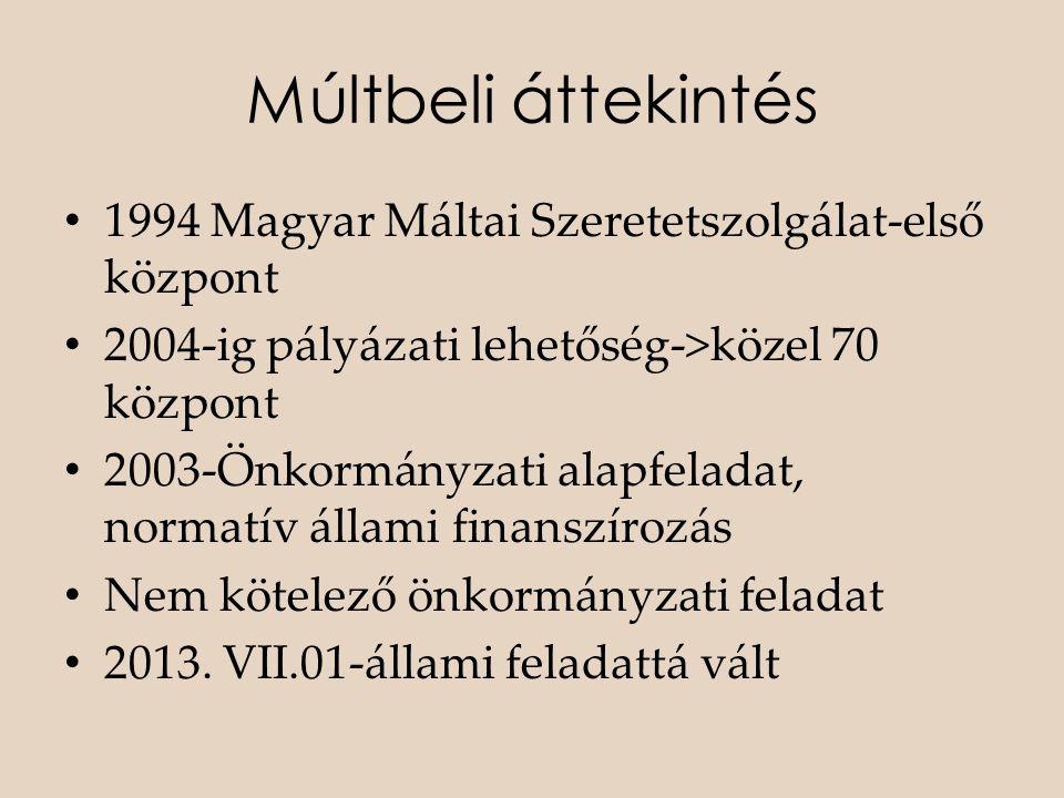 Múltbeli áttekintés • 1994 Magyar Máltai Szeretetszolgálat-első központ • 2004-ig pályázati lehetőség->közel 70 központ • 2003-Önkormányzati alapfelad