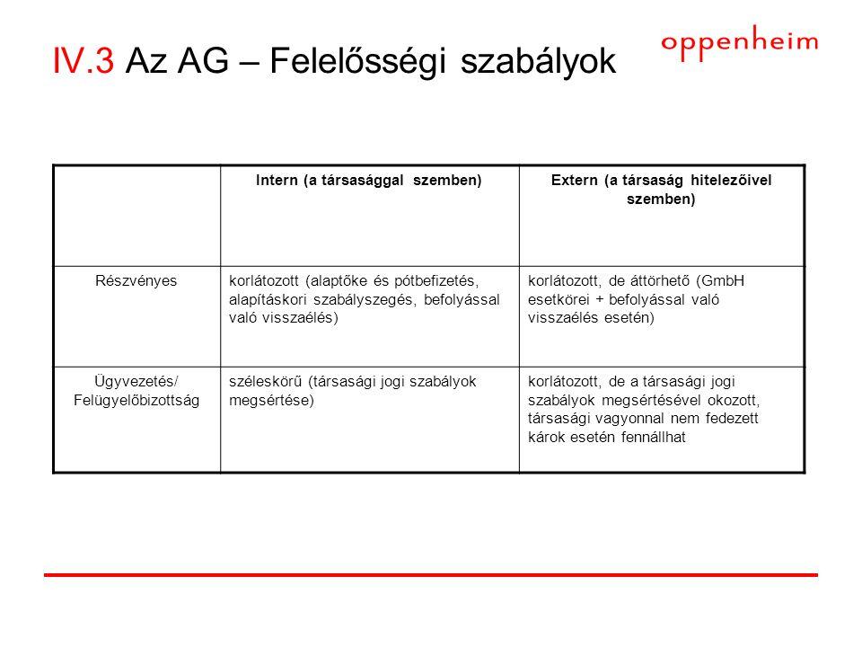 IV.3 Az AG – Felelősségi szabályok Intern (a társasággal szemben)Extern (a társaság hitelezőivel szemben) Részvényeskorlátozott (alaptőke és pótbefizetés, alapításkori szabályszegés, befolyással való visszaélés) korlátozott, de áttörhető (GmbH esetkörei + befolyással való visszaélés esetén) Ügyvezetés/ Felügyelőbizottság széleskörű (társasági jogi szabályok megsértése) korlátozott, de a társasági jogi szabályok megsértésével okozott, társasági vagyonnal nem fedezett károk esetén fennállhat