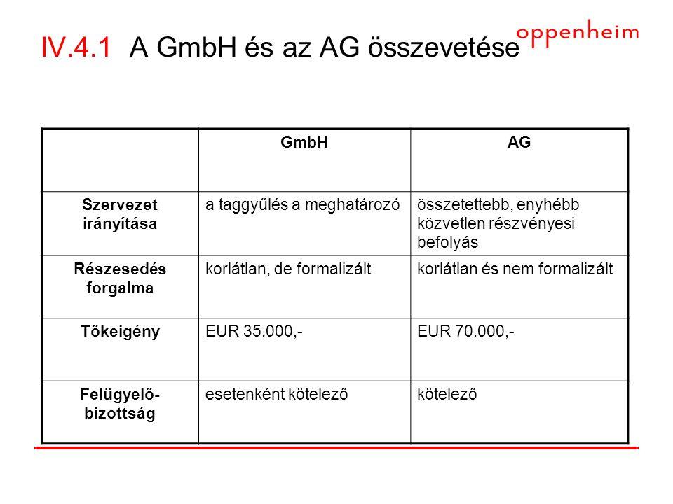 IV.4.1 A GmbH és az AG összevetése GmbHAG Szervezet irányítása a taggyűlés a meghatározóösszetettebb, enyhébb közvetlen részvényesi befolyás Részesedés forgalma korlátlan, de formalizáltkorlátlan és nem formalizált TőkeigényEUR 35.000,-EUR 70.000,- Felügyelő- bizottság esetenként kötelezőkötelező