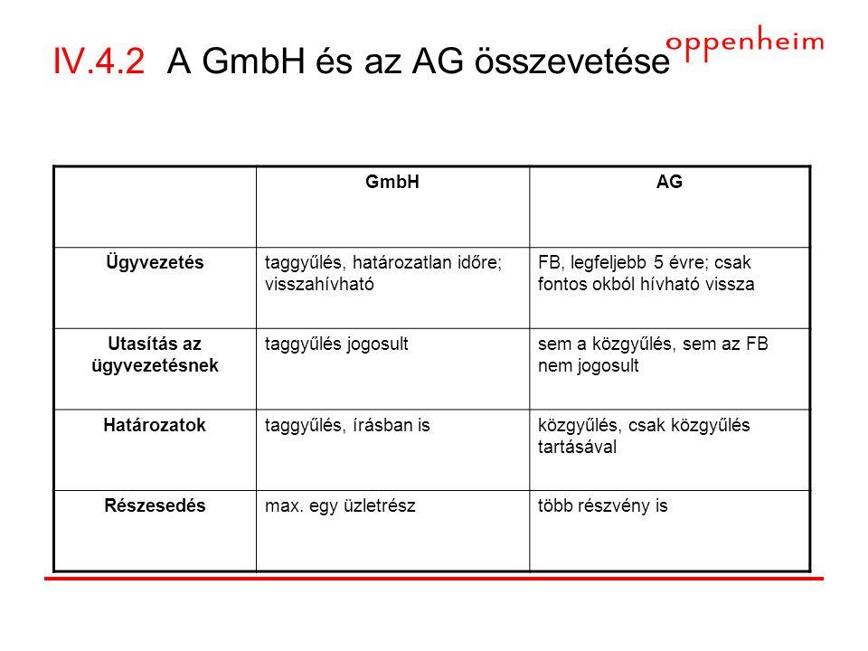 IV.4.2 A GmbH és az AG összevetése GmbHAG Ügyvezetéstaggyűlés, határozatlan időre; visszahívható FB, legfeljebb 5 évre; csak fontos okból hívható vissza Utasítás az ügyvezetésnek taggyűlés jogosultsem a közgyűlés, sem az FB nem jogosult Határozatoktaggyűlés, írásban isközgyűlés, csak közgyűlés tartásával Részesedésmax.