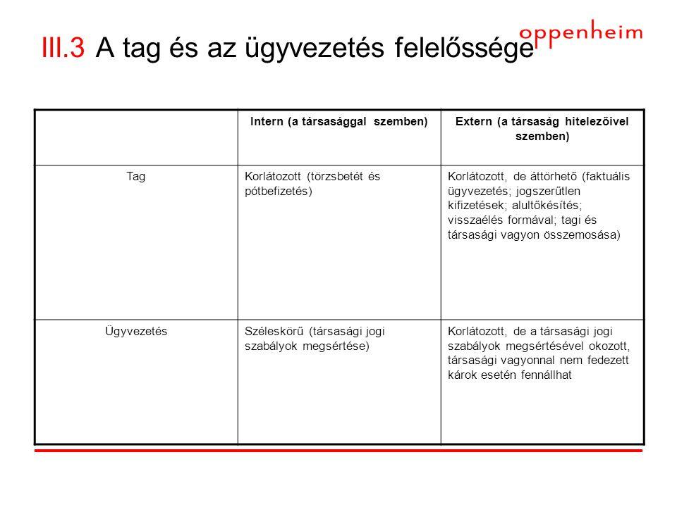 III.3 A tag és az ügyvezetés felelőssége Intern (a társasággal szemben)Extern (a társaság hitelezőivel szemben) TagKorlátozott (törzsbetét és pótbefiz