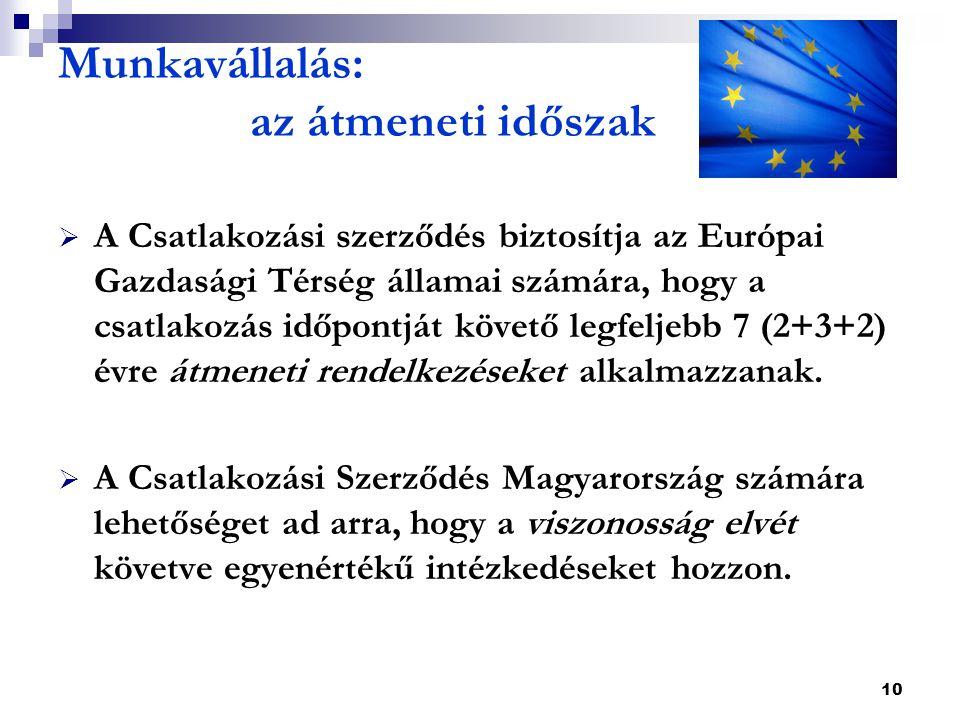 10 Munkavállalás: az átmeneti időszak  A Csatlakozási szerződés biztosítja az Európai Gazdasági Térség államai számára, hogy a csatlakozás időpontját